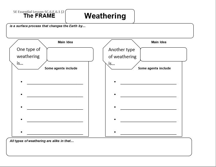 Worksheet Weathering And Erosion Worksheets the land that time forgot welcome to mrs garcias science class week of 11717 weathering erosion deposition sc 6 e 1